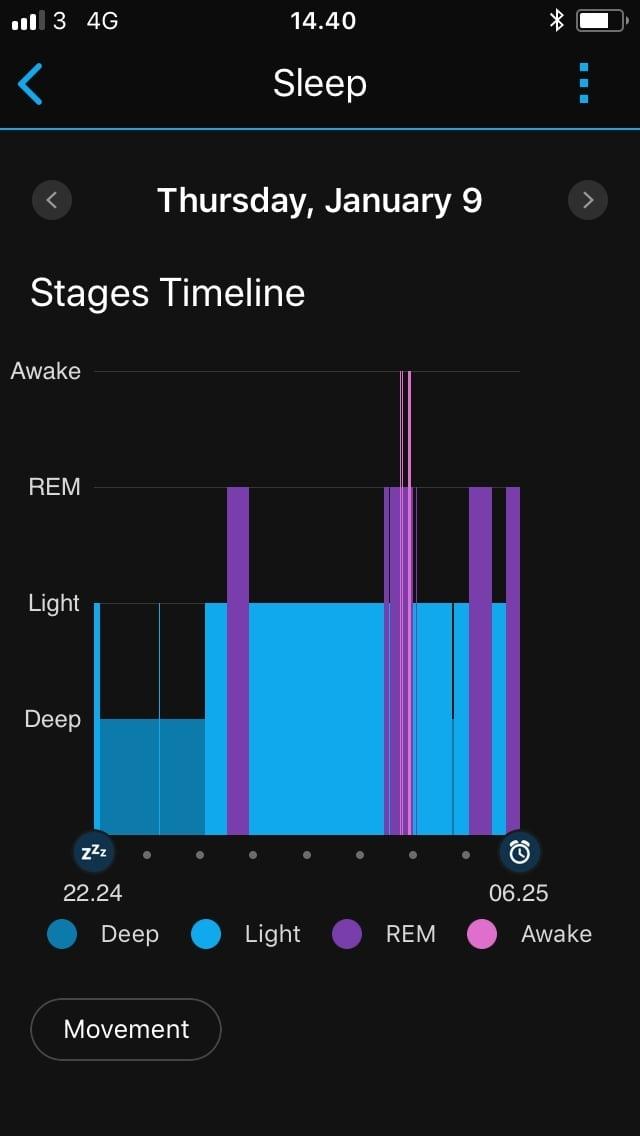 garmin connect sleep
